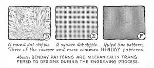 These Ben Day patterns were in common use in 1941.